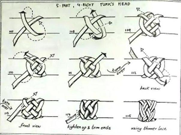 Способ плетения браслета
