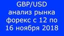 GBP/USD - Еженедельный Анализ Рынка Форекс c 12 по 16.11.2018. Анализ Форекс.