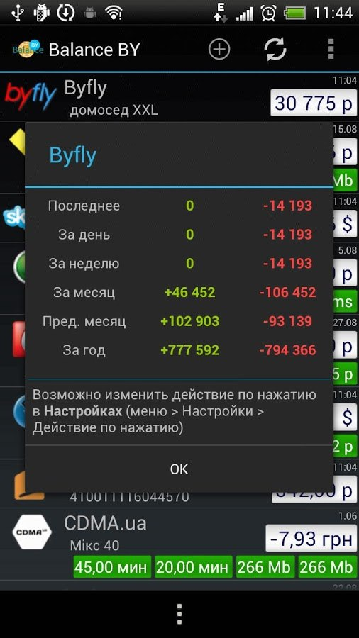 Balance BY - для Андроид