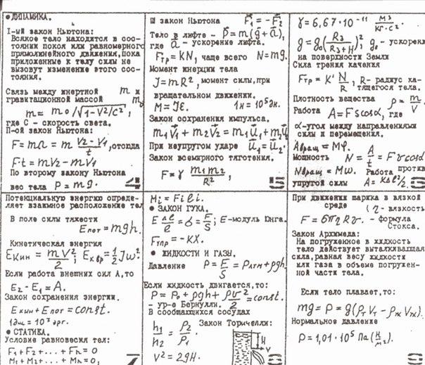 Шпаргалка формулы физике