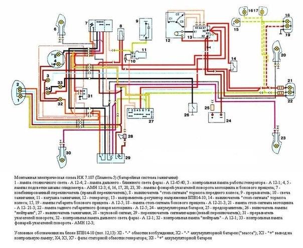 Схемы проводки мотоциклов