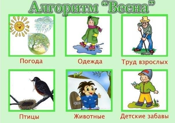 Учить детей дошкольного