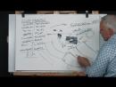 Продвинутое рисование головы со Стивом Хьюстоном. Часть 5