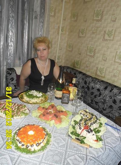 Светлана Черногорова