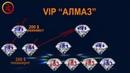VIP программа Алмаз Заработок в компании Riches Company