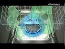 Как это устроено Посудомоечная машина