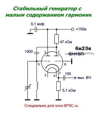 Схемы ЗГ