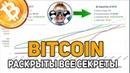 Биткоин Раскрыты Все Секреты Coin Market Cap. Декабрь 2-18 Прогноз
