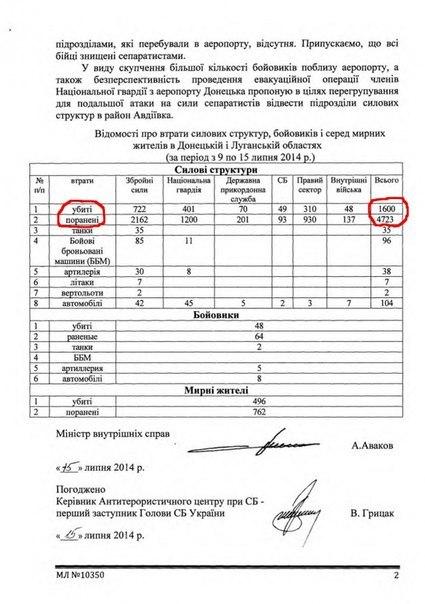 """Террористы обстреляли из """"Града"""" луганский аэропорт. Один военнослужащий погиб, 13 - ранены, - Селезнев - Цензор.НЕТ 8348"""