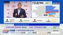 Новости на Россия 24 • Алексей Дюмин уверенно лидирует на выборах главы Тульской области