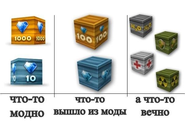 танки онлайн картинки на аватарку: