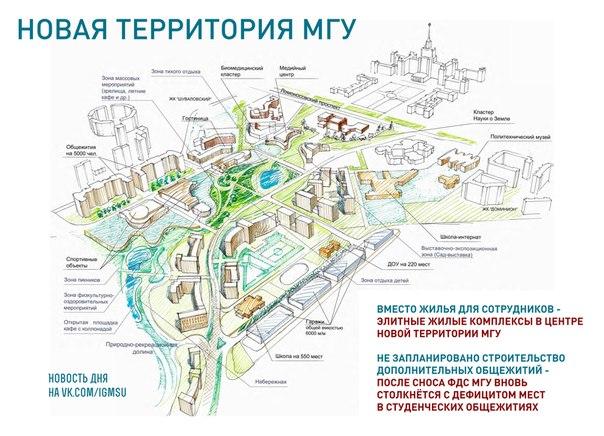 Новая территория МГУ