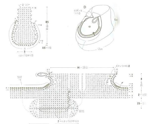 Delicadezas en crochet Gabriela: Kit de bebé : Manoplas y zapatitos