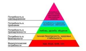 Галина Седова | Зеленоград