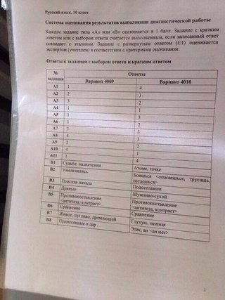 ответы по русскому языку за 6 класс баранов