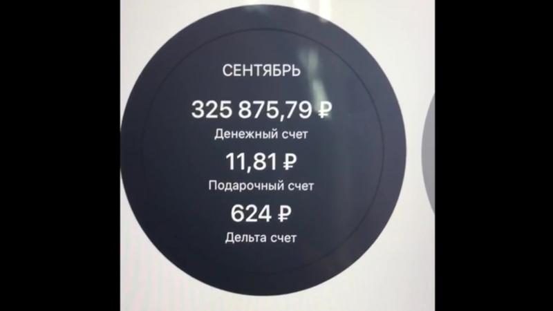 2 числа начисляют наши доходы. Посмотрите, как это происходит. 325К руб.