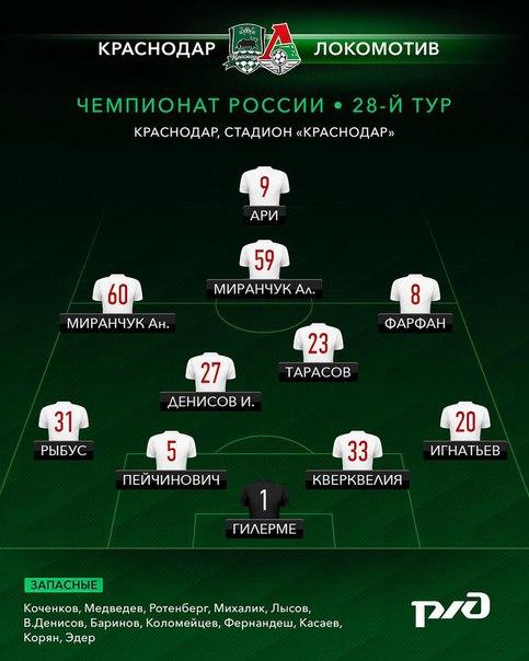 Премьер лига 28-тур Краснодар-Локомотив