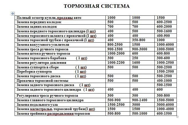 Ремонт автомобилей. 999Auto-Complex | ВКонтакте