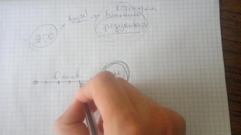 Почему ЭГО дизморалит Объяснил просто, как 11=2