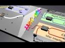 Peigne de fréquence intégré à une puce pour générer des états quantiques complexes