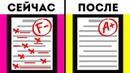 Как написать аннотацию к научной работе пошаговая инструкция