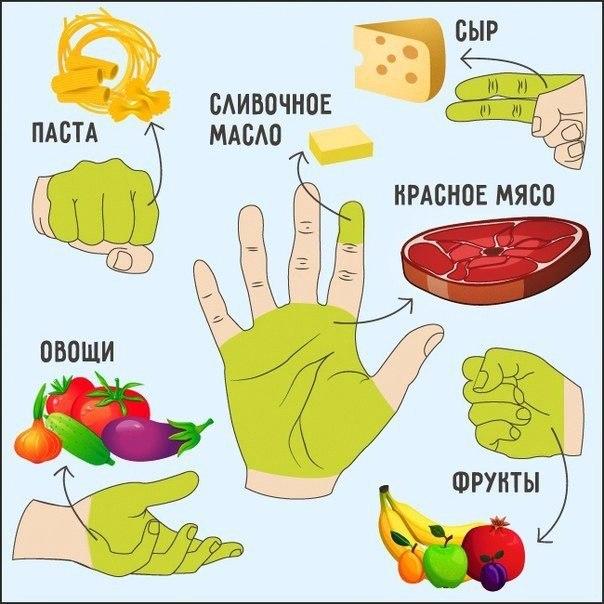 Всего 5 принципов «ручной» диеты и вы на ВЫСОТЕ!