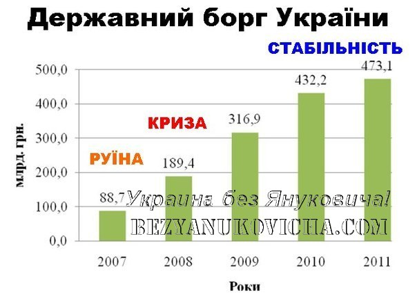 Пенсионный фонд наполнили за счет женщин, а эти деньги пустили на выборы, - оппозиция - Цензор.НЕТ 3240