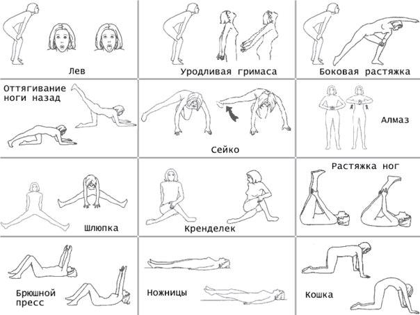 как похудеть в животе без физических упражнений