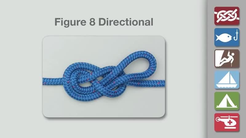 Figure 8 Directional Loop _ How to Tie the Figure 8 Directional Loop
