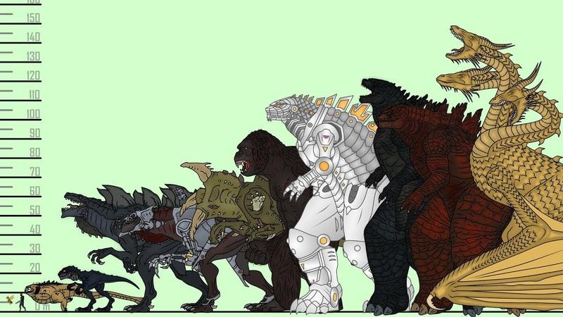 Размеры монстров (ASM) Monsters Size Comparison (ASM) - Godzilla, Mechagodzilla, King Ghidorah