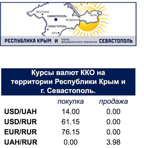 Россия рассматривает вопрос размещения подразделений ВДВ в аннексированном Крыму - Цензор.НЕТ 9301