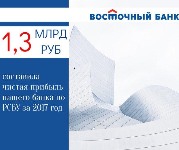 Банк «Восточный» вышел на прибыль по итогам 2017 года По итогам деят