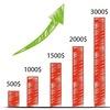 Увеличение прибыли Вашего бизнеса