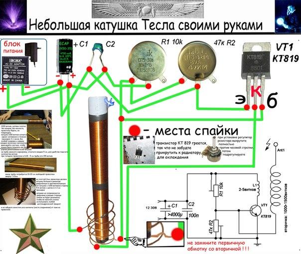 Как сделать интернет по всей россии 108
