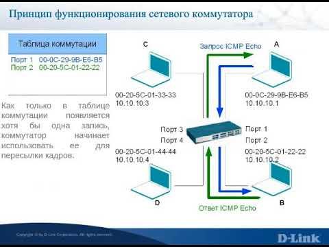 Основы построения изолированных сетей