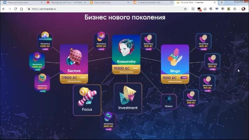 Обзор AcronaClub Маргарита Шипило