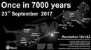 Revelation 12 Signes [23 September 2017] unique en  7000 ans