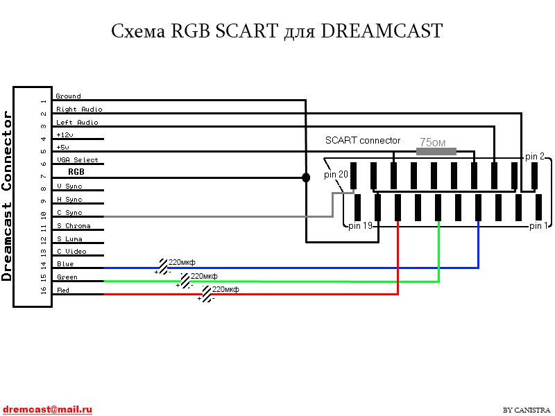 Переходник scart hdmi схема
