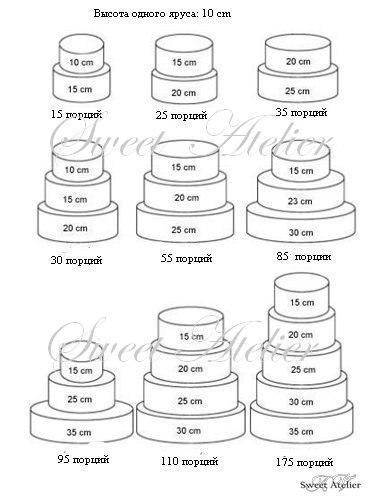 Вес торта торты на заказ в праге vk