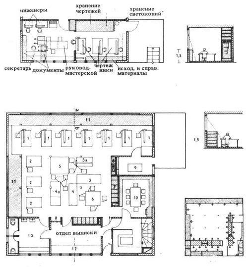 Требования к проектированию зданий художественных школ, студий, училищ прикладного искусства и художественных академий, чертежных залов.