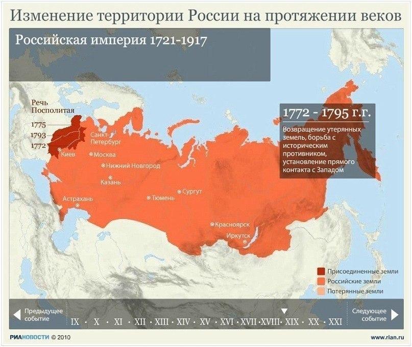 Изменение территории России на протяжении веков 52KNuPHTm88
