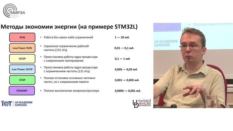 2D Программирование микроконтроллеров Занятие 6