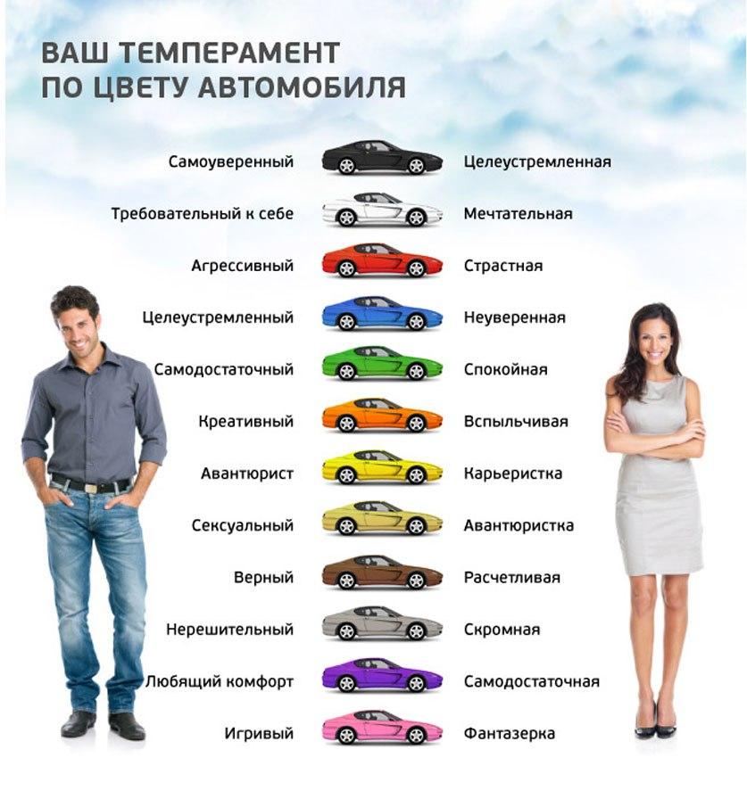 opredelenie-seksualnogo-temperamenta
