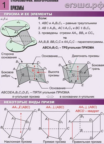 многогранники контрольная работа  Урок 9 многогранники контрольная работа 1 56