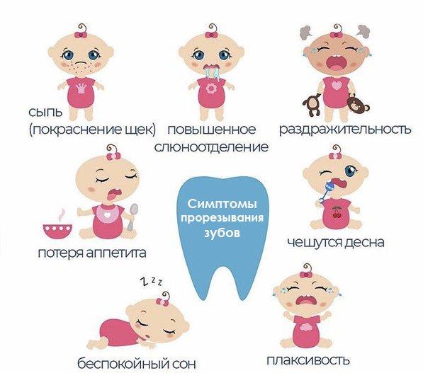 Когда вылезло 2 нижних зуба, через сколько полезли верхние резцы?