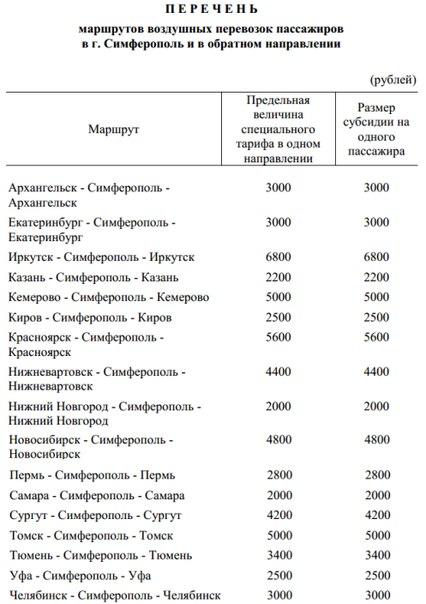 Льготные авиабилеты для студентов в москве