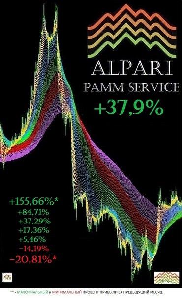 Альпари сервис