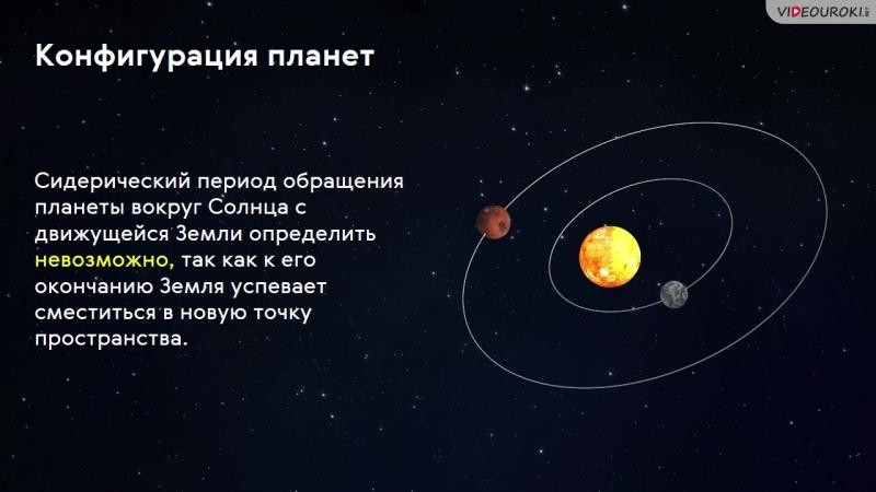 12. Конфигурация планет. Синодический период