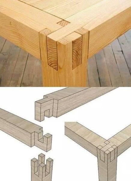 Как сделать ножки для стола без выступающих частей, клея и гвоздей