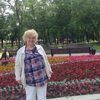Анкета Ольга Маляева